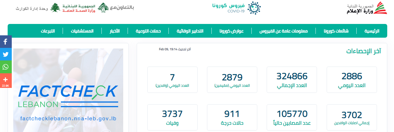 On February 9th, 2021, the Health Ministry's daily report on the outbreak indicated that 2,879 new COVID-19 infections had been recorded within the previous 24 hours.