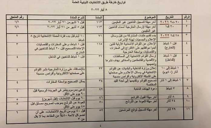 The Lebanese Ministry of Interior has set the dates for holding the upcoming parliamentary elections for 2022, according to a document obtained by Al-Jadeed.