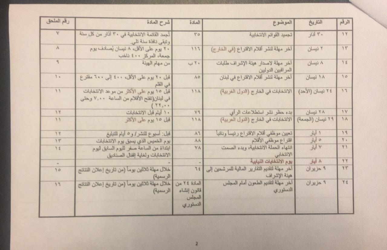 The 2022 Lebanese general elections will take place on May 8th, according to the document.